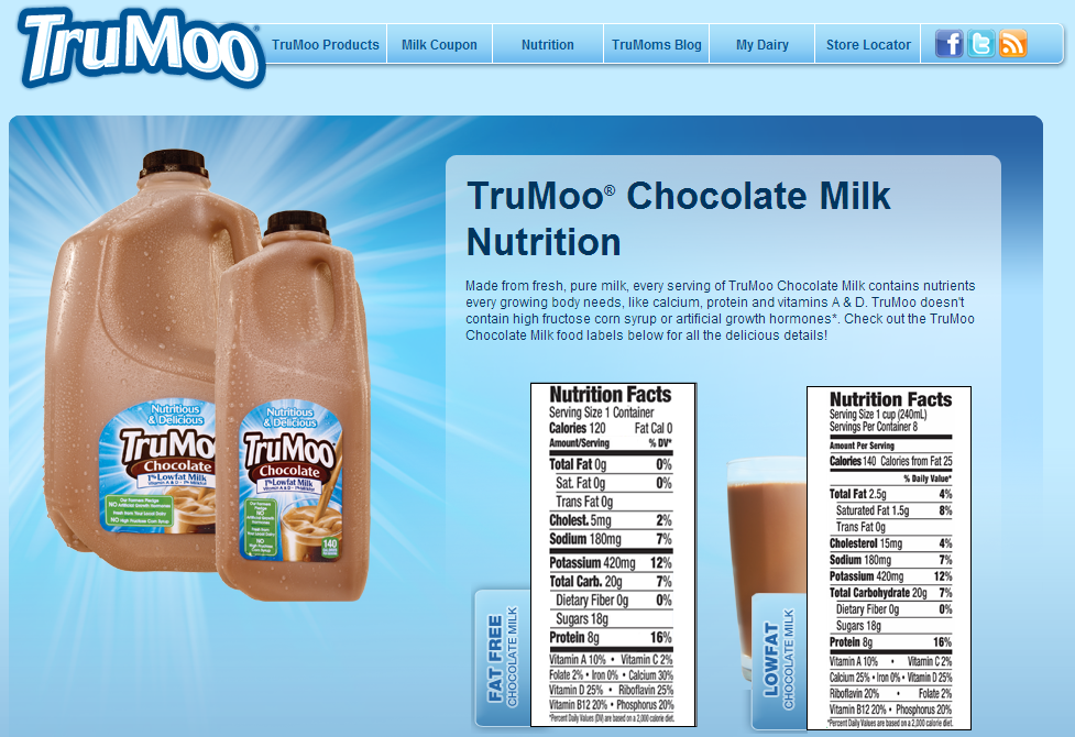Oak Farms Chocolate Milk Nutrition Facts