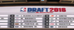The NBA draft