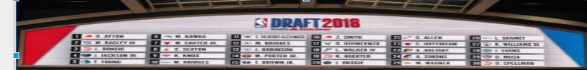 The+NBA+draft