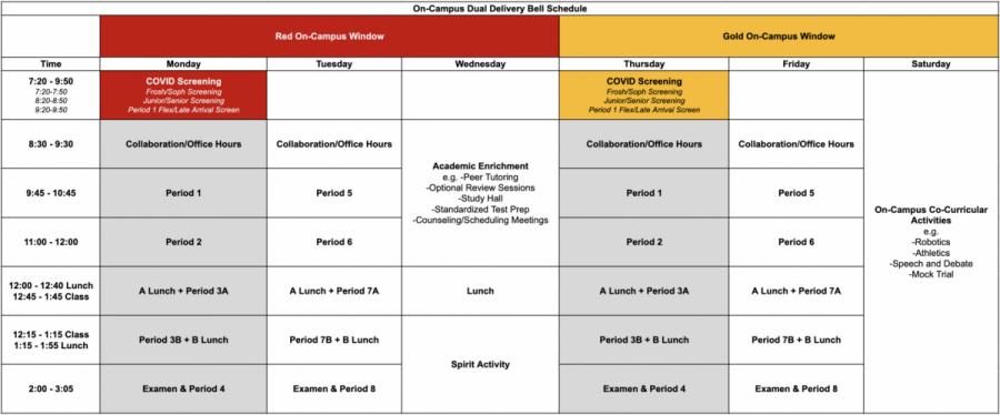 Jesuit High School Sacramento's On-Campus Schedule.